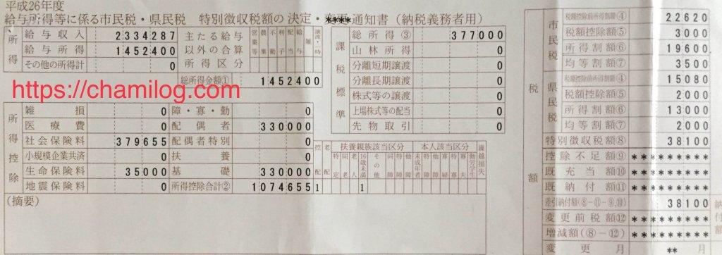 年収250万円の住民税