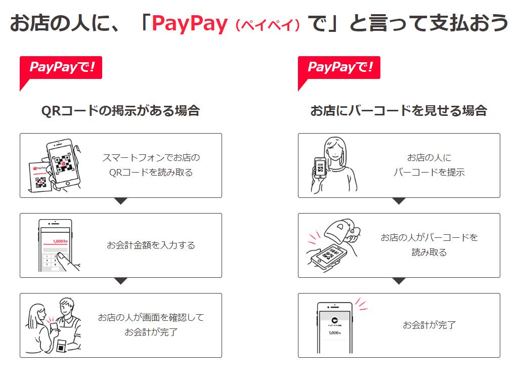 PayPay(ペイペイ)の使い方